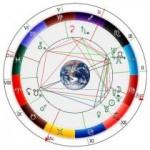 Сегодня – 14 лунный день. Самое время завершить все свои начинания (Гороскоп)