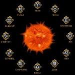 Гороскоп по знакам Зодиака на 13 октября