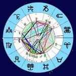 Гороскоп по знакам Зодиака на 11 декабря