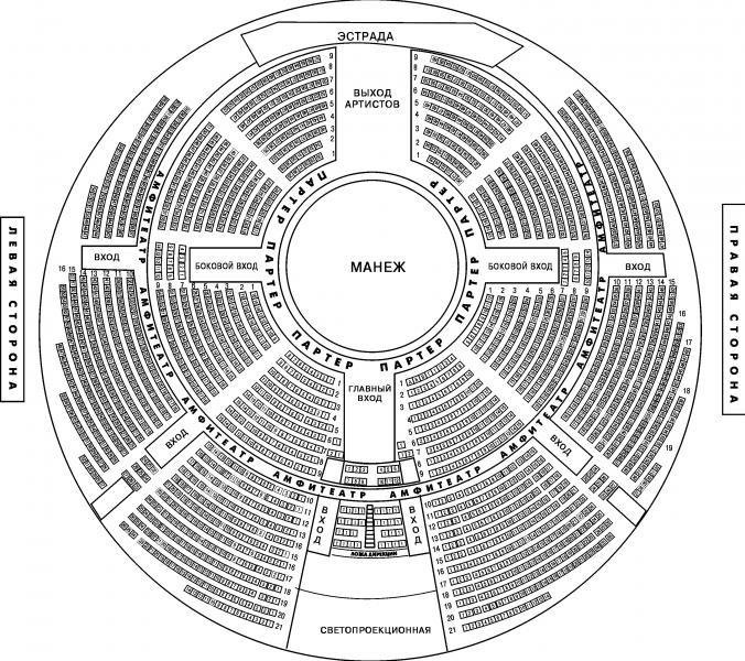 Схема зала цирка на Цветном бульваре с местами