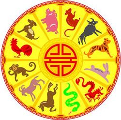 Астрологический прогноз по лунному календарю на 16 июля