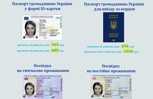 Оформить паспорта в Украине стало дороже